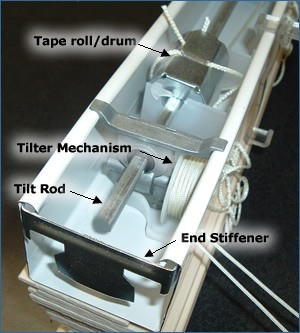 tilter mechanism on horizontal blinds