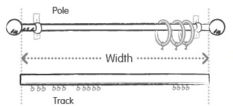 Measure Drapery