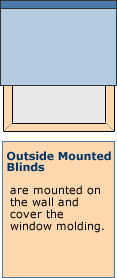Measuring Instructions for Faux Wood Blinds